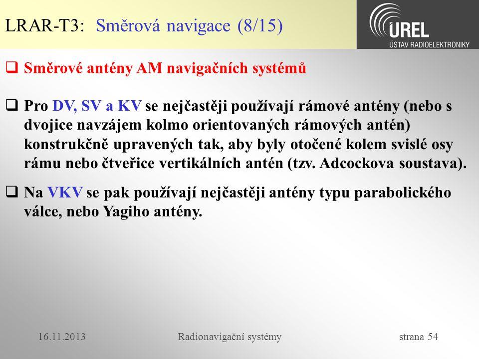 16.11.2013Radionavigační systémy strana 54 LRAR-T3: Směrová navigace (8/15)  Směrové antény AM navigačních systémů  Pro DV, SV a KV se nejčastěji po