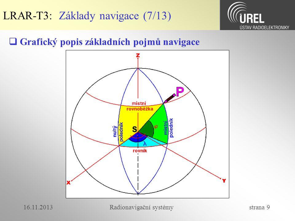 16.11.2013Radionavigační systémy strana 9 LRAR-T3: Základy navigace (7/13)  Grafický popis základních pojmů navigace