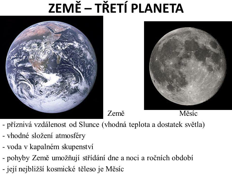 ZEMĚ – TŘETÍ PLANETA - Země Měsíc - příznivá vzdálenost od Slunce (vhodná teplota a dostatek světla) - vhodné složení atmosféry - voda v kapalném skup