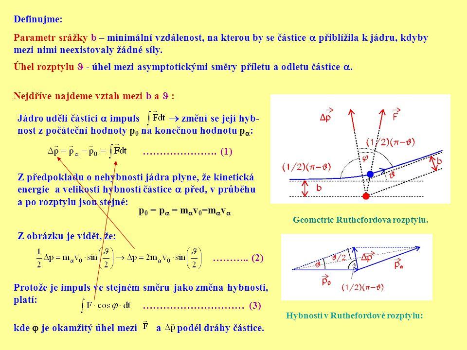 Definujme: Parametr srážky b – minimální vzdálenost, na kterou by se částice  přiblížila k jádru, kdyby mezi nimi neexistovaly žádné síly. Úhel rozpt