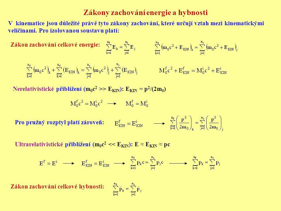 Zákony zachování energie a hybnosti V kinematice jsou důležité právě tyto zákony zachování, které určují vztah mezi kinematickými veličinami. Pro izol