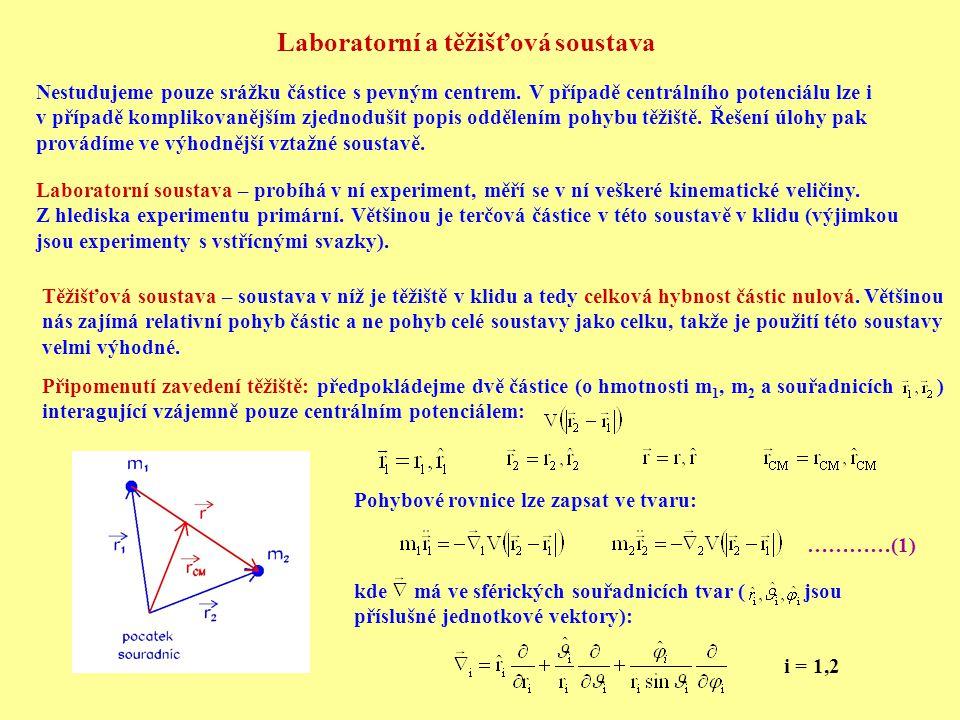 Laboratorní a těžišťová soustava Nestudujeme pouze srážku částice s pevným centrem. V případě centrálního potenciálu lze i v případě komplikovanějším