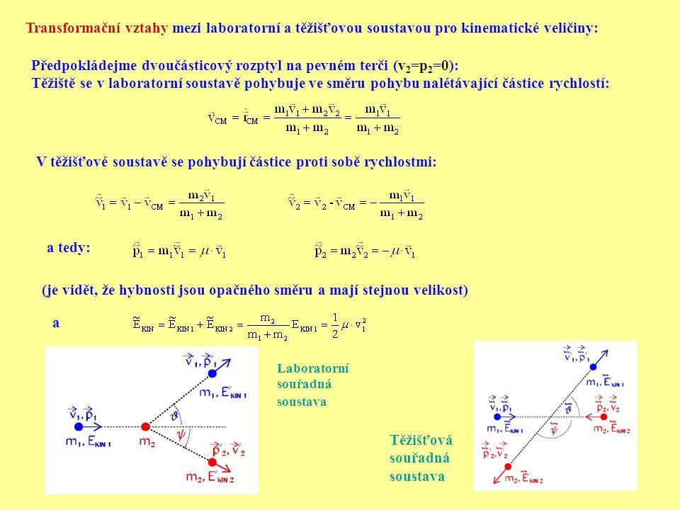Transformační vztahy mezi laboratorní a těžišťovou soustavou pro kinematické veličiny: Předpokládejme dvoučásticový rozptyl na pevném terči (v 2 =p 2