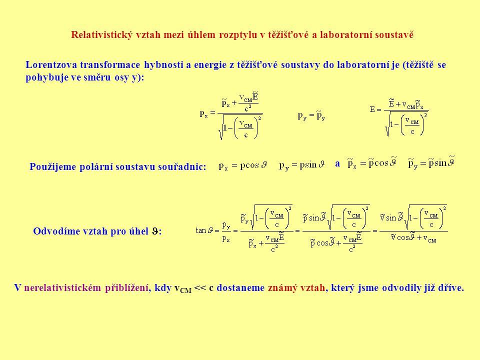 Lorentzova transformace hybnosti a energie z těžišťové soustavy do laboratorní je (těžiště se pohybuje ve směru osy y): Použijeme polární soustavu sou