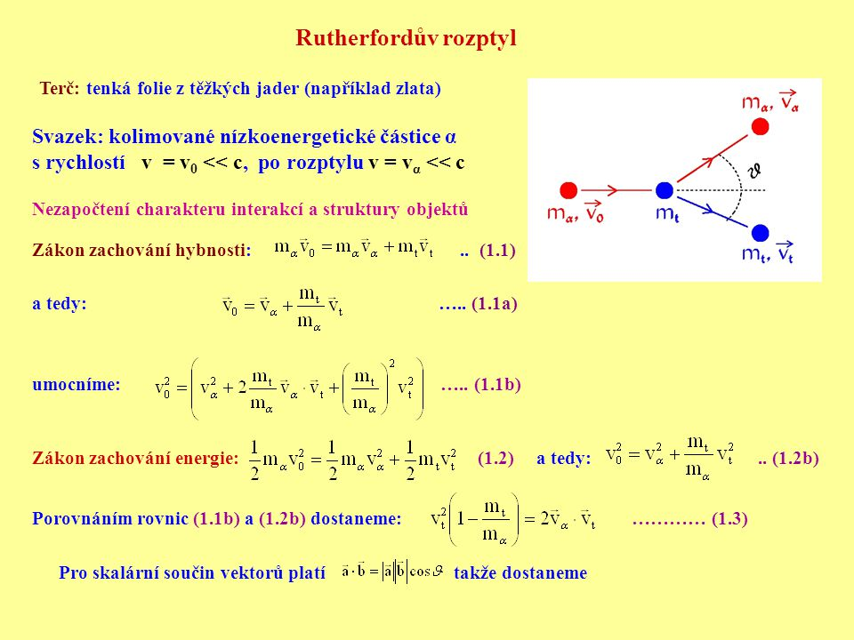 Rutherfordův rozptyl Terč: tenká folie z těžkých jader (například zlata) Svazek: kolimované nízkoenergetické částice α s rychlostí v = v 0 << c, po ro