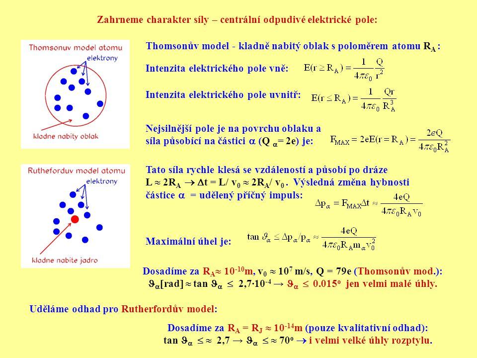 Zahrneme charakter síly – centrální odpudivé elektrické pole: Thomsonův model - kladně nabitý oblak s poloměrem atomu R A : Intenzita elektrického pol