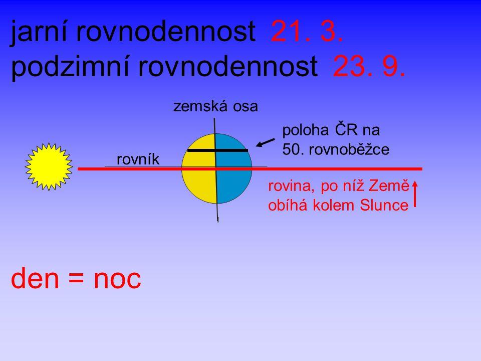 jarní rovnodennost 21.3. podzimní rovnodennost 23.