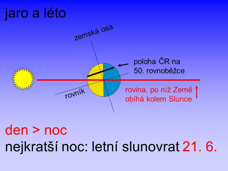 jaro a léto den > noc nejkratší noc: letní slunovrat 21.