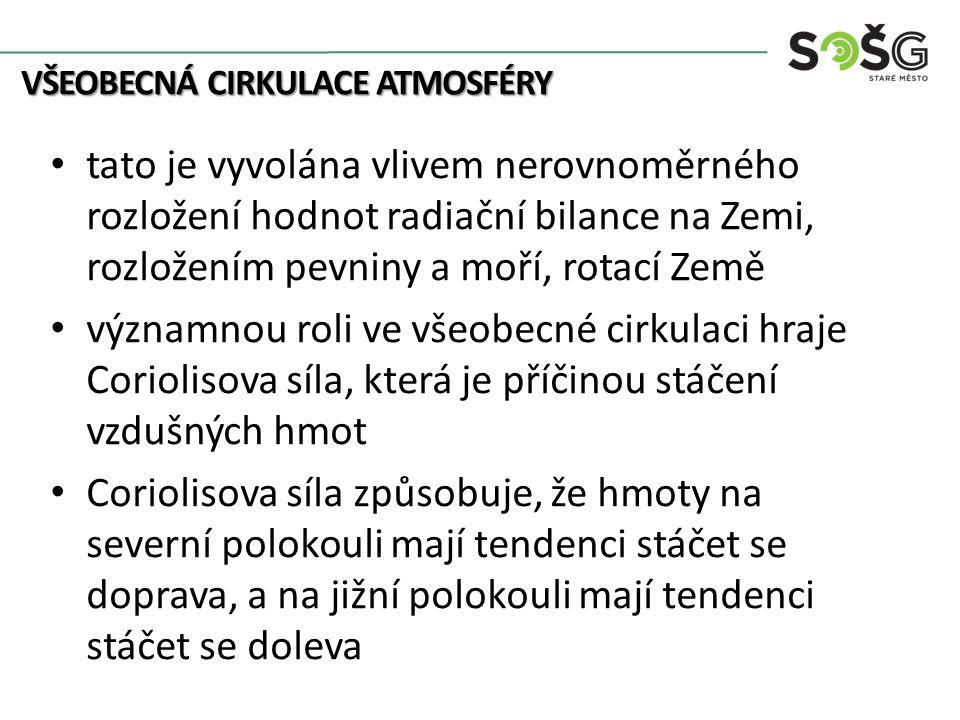 VŠEOBECNÁ CIRKULACE ATMOSFÉRY Všeobecná cirkulace atmosféry (zdroj: Ruda, 2013)