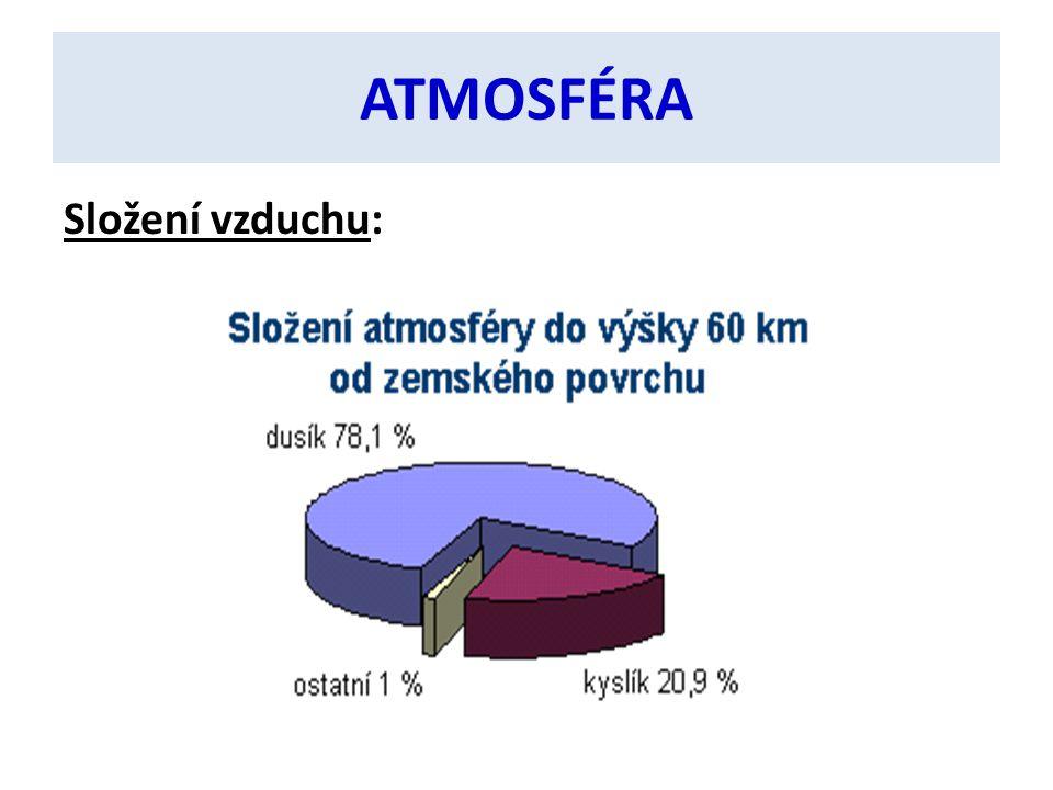 ATMOSFÉRA Funkce atmosféry:  chrání před škodlivým kosmickým zářením  zajišťuje průměrnou teplotu na Zemi  zabraňuje velkému kolísání teploty mezi dnem a nocí