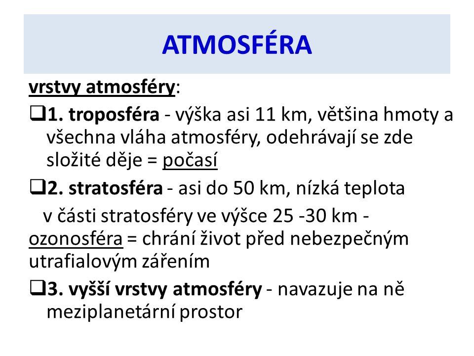 ATMOSFÉRA vrstvy atmosféry:  1. troposféra - výška asi 11 km, většina hmoty a všechna vláha atmosféry, odehrávají se zde složité děje = počasí  2. s