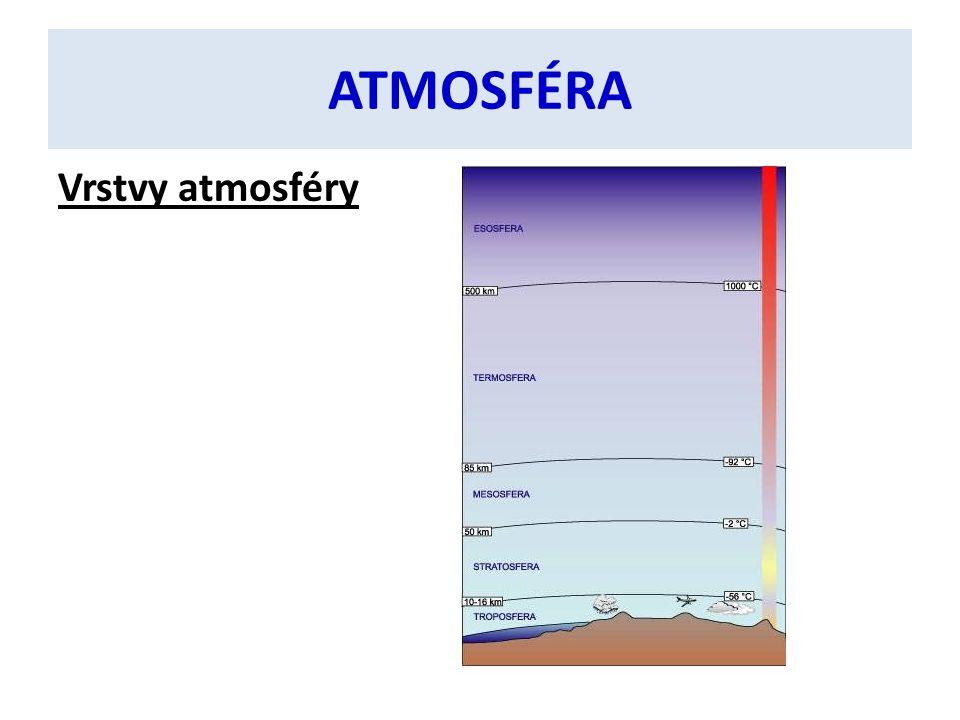 ATMOSFÉRA Vrstvy atmosféry