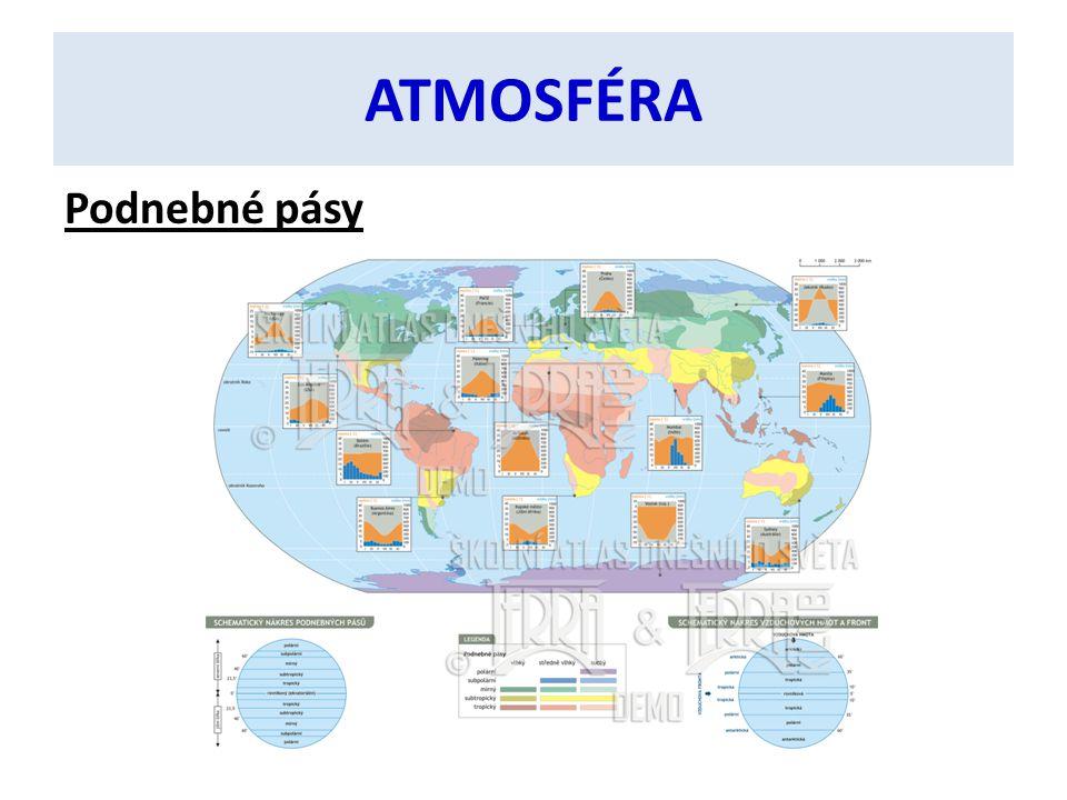 ATMOSFÉRA Podnebné pásy