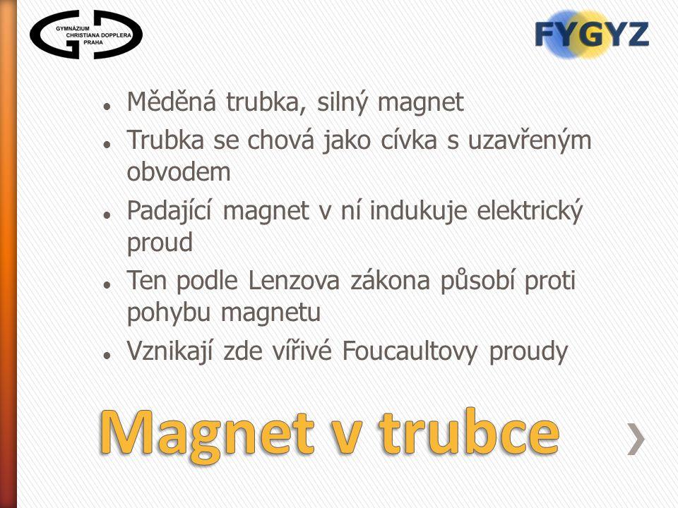Měděná trubka, silný magnet Trubka se chová jako cívka s uzavřeným obvodem Padající magnet v ní indukuje elektrický proud Ten podle Lenzova zákona půs