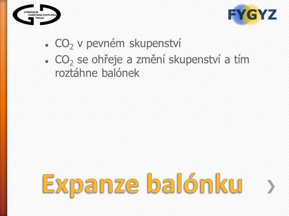CO 2 v pevném skupenství CO 2 se ohřeje a změní skupenství a tím roztáhne balónek