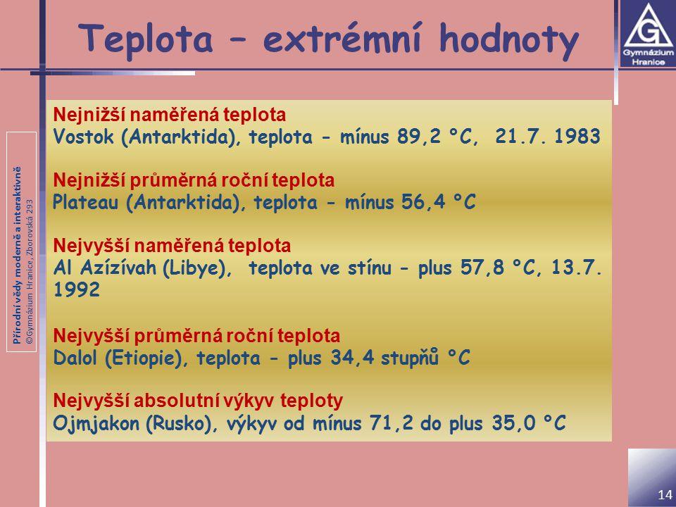 Přírodní vědy moderně a interaktivně ©Gymnázium Hranice, Zborovská 293 Teplota – extrémní hodnoty 14 Nejnižší naměřená teplota Vostok (Antarktida), teplota - mínus 89,2 °C, 21.7.