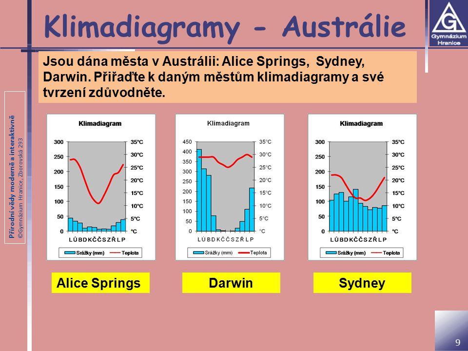 Přírodní vědy moderně a interaktivně ©Gymnázium Hranice, Zborovská 293 Klimadiagramy - Austrálie Jsou dána města v Austrálii: Alice Springs, Sydney, Darwin.