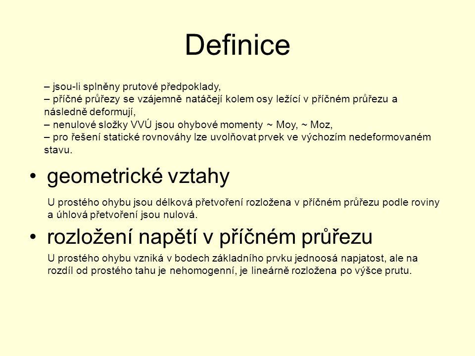 Definice geometrické vztahy rozložení napětí v příčném průřezu – jsou-li splněny prutové předpoklady, – příčné průřezy se vzájemně natáčejí kolem osy