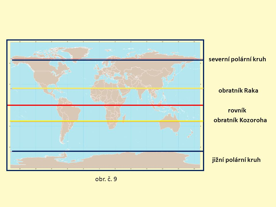severní polární kruh obratník Raka rovník obratník Kozoroha jižní polární kruh obr. č. 9