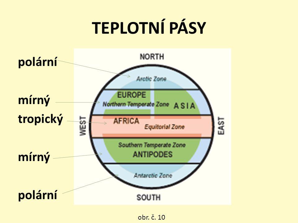 TEPLOTNÍ PÁSY polární mírný tropický mírný polární obr. č. 10