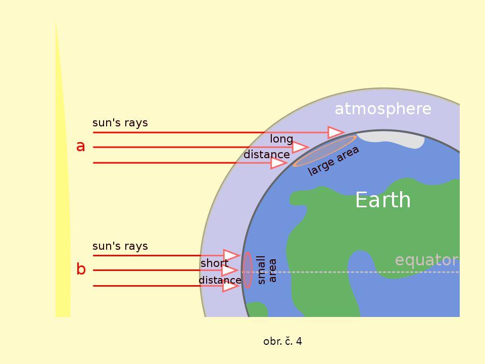 Kdy je sluneční záření nejsilnější.