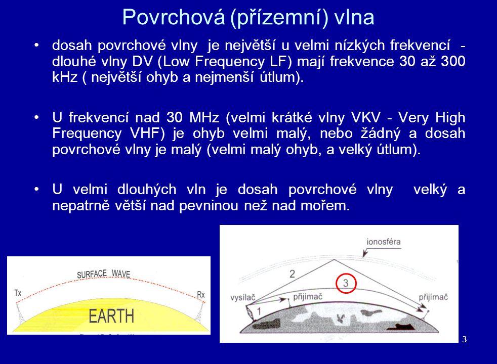  Frekvence nad 30 MHz (velmi krátké vlny VKV-Very High Frequency VHF).