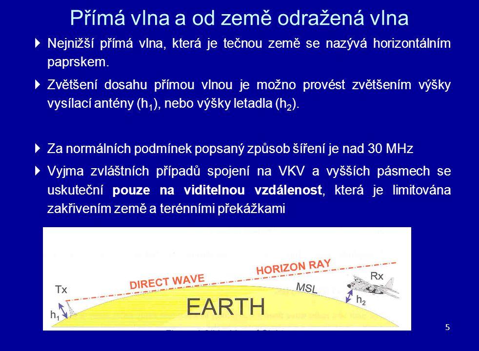  Nejnižší přímá vlna, která je tečnou země se nazývá horizontálním paprskem.  Zvětšení dosahu přímou vlnou je možno provést zvětšením výšky vysílací