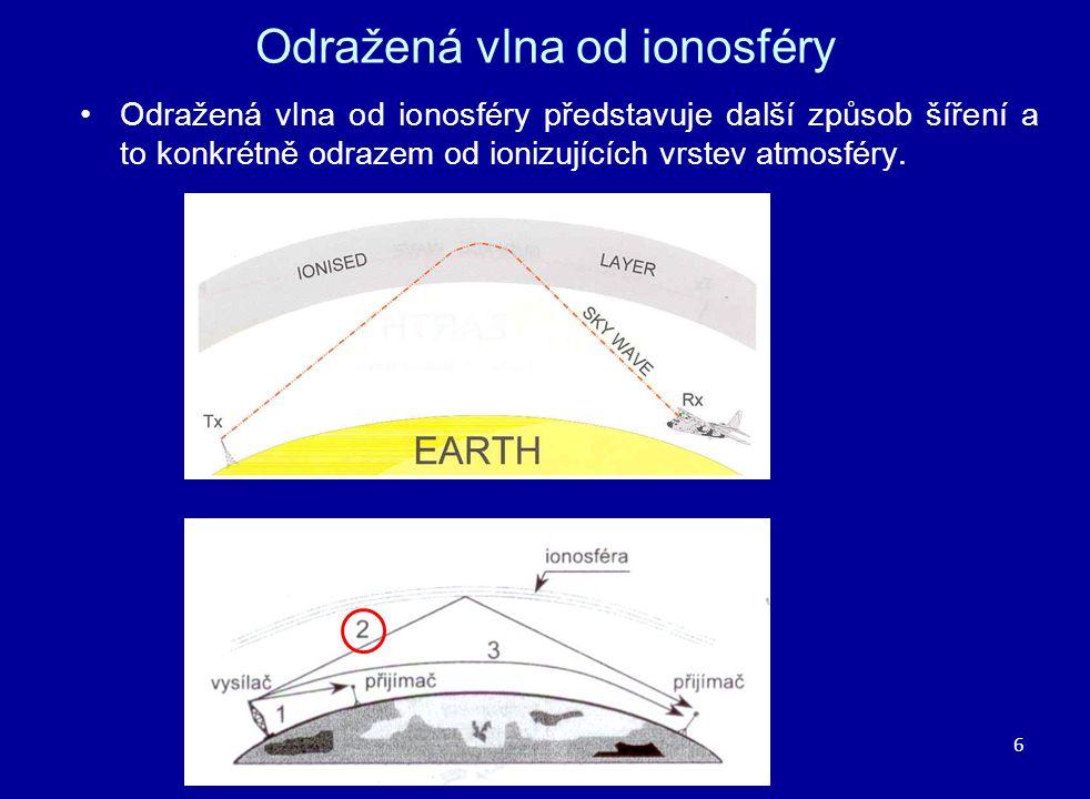Odražená vlna od ionosféry představuje další způsob šíření a to konkrétně odrazem od ionizujících vrstev atmosféry. Odražená vlna od ionosféry 6