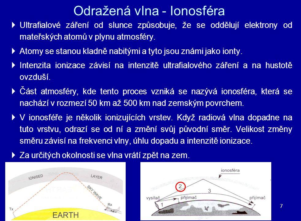  Ultrafialové záření od slunce způsobuje, že se oddělují elektrony od mateřských atomů v plynu atmosféry.  Atomy se stanou kladně nabitými a tyto js