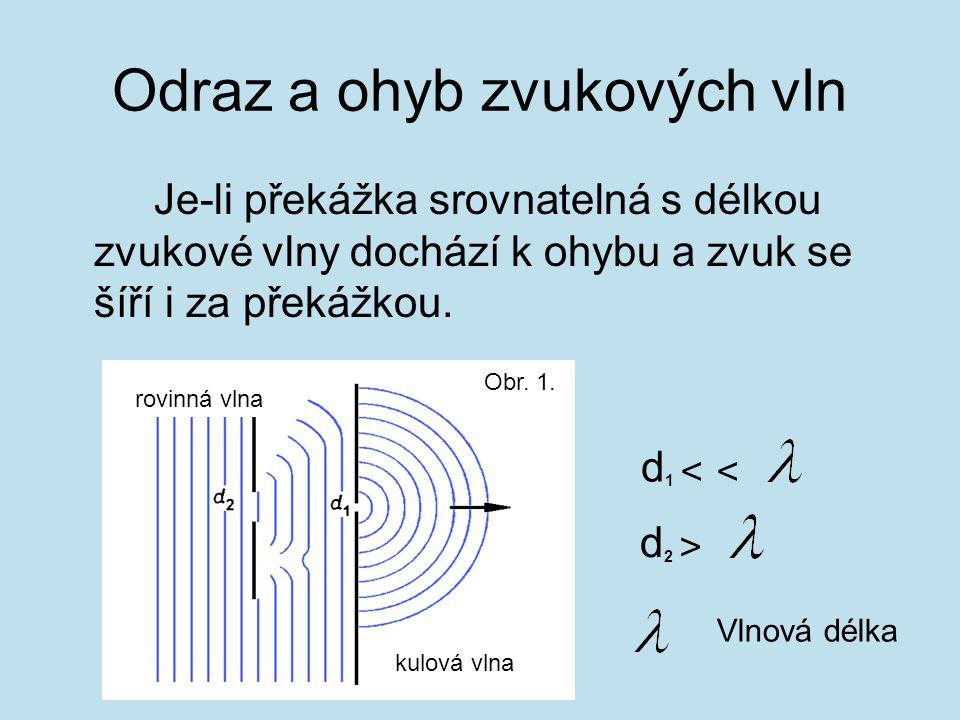 Odraz a ohyb zvukových vln Je-li překážka srovnatelná s délkou zvukové vlny dochází k ohybu a zvuk se šíří i za překážkou.