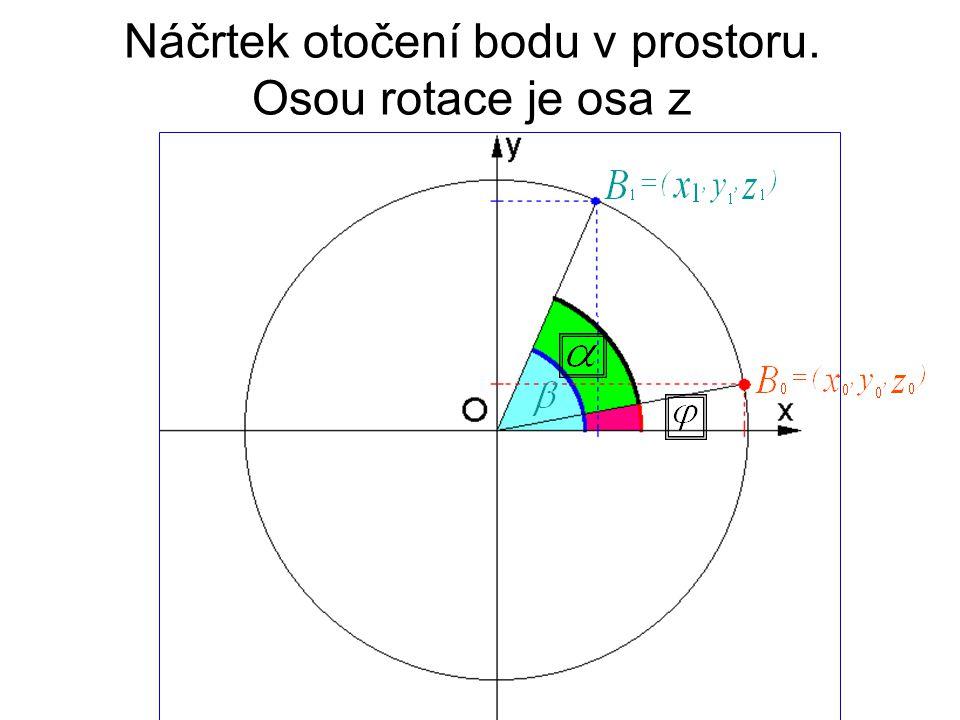 Náčrtek otočení bodu v prostoru. Osou rotace je osa z