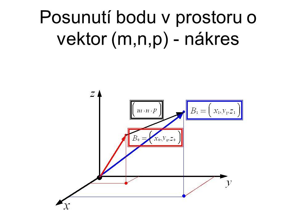 Rovnice otočení bodu v prostoru v homogenních souřadnicích o úhel α. Osou rotace je osa z