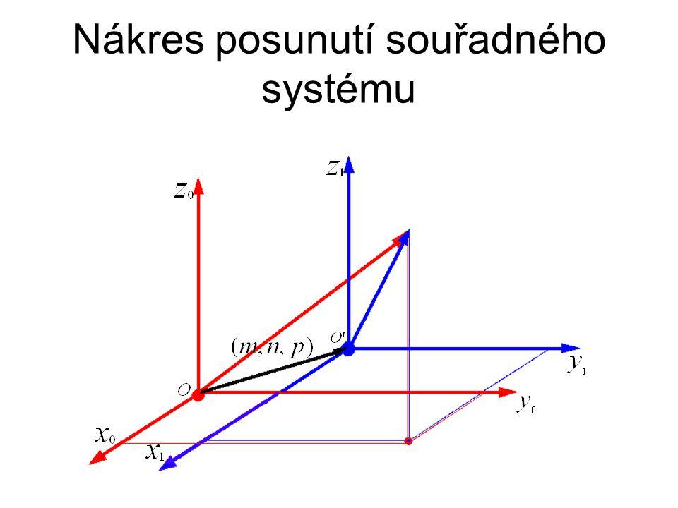 Rovnice transformace souřadného systému. (Nový souřadný systém má počátek v bodě (m,n,p))