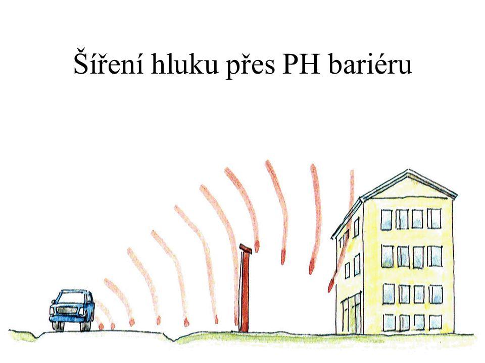 Šíření hluku přes PH bariéru