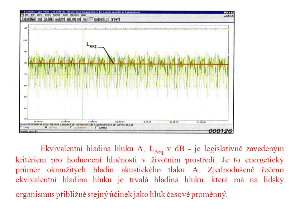 Ekvivalentní hladina hluku A, L Aeq v dB - je legislativně zavedeným kritériem pro hodnocení hlučnosti v životním prostředí.