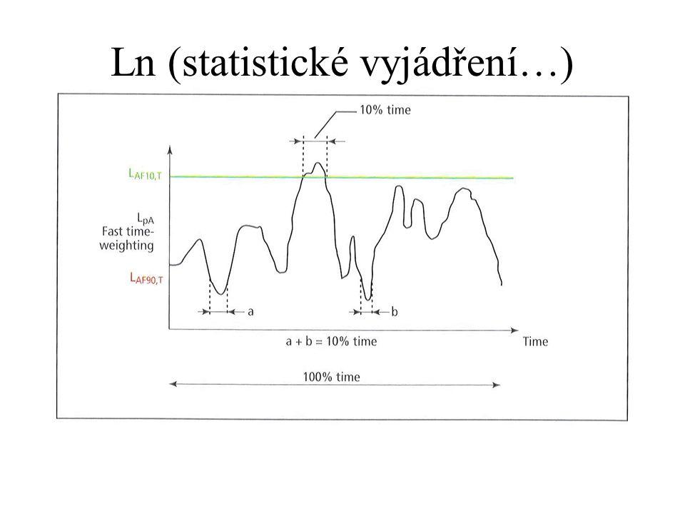 Ln (statistické vyjádření…)