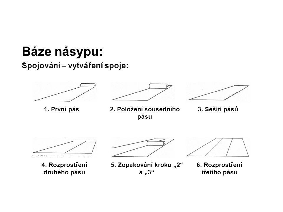 """Báze násypu: Spojování – vytváření spoje: 2. Položení sousedního pásu 1. První pás3. Sešití pásů 5. Zopakování kroku """"2"""" a """"3"""" 4. Rozprostření druhého"""