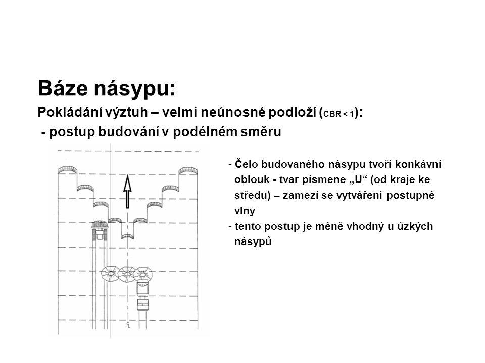 Báze násypu: Pokládání výztuh – velmi neúnosné podloží ( CBR < 1 ): - postup budování v podélném směru - Čelo budovaného násypu tvoří konkávní oblouk