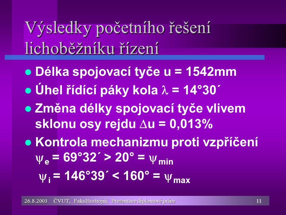 26.8.2003 ČVUT, Fakulta strojní, Prezentace diplomové práce11 Výsledky početního řešení lichoběžníku řízení Délka spojovací tyče u = 1542mm Úhel řídíc