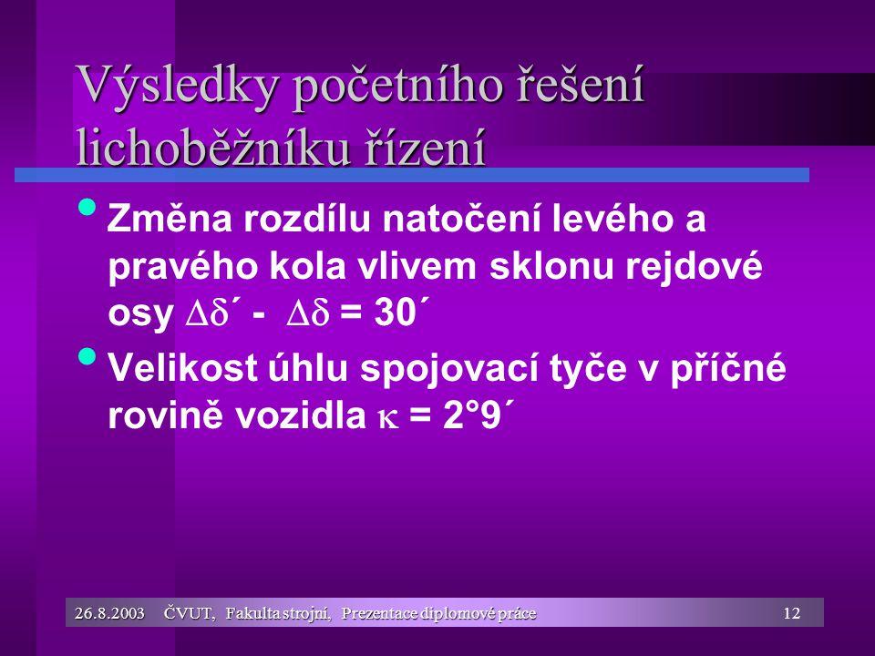 26.8.2003 ČVUT, Fakulta strojní, Prezentace diplomové práce12 Výsledky početního řešení lichoběžníku řízení Změna rozdílu natočení levého a pravého ko