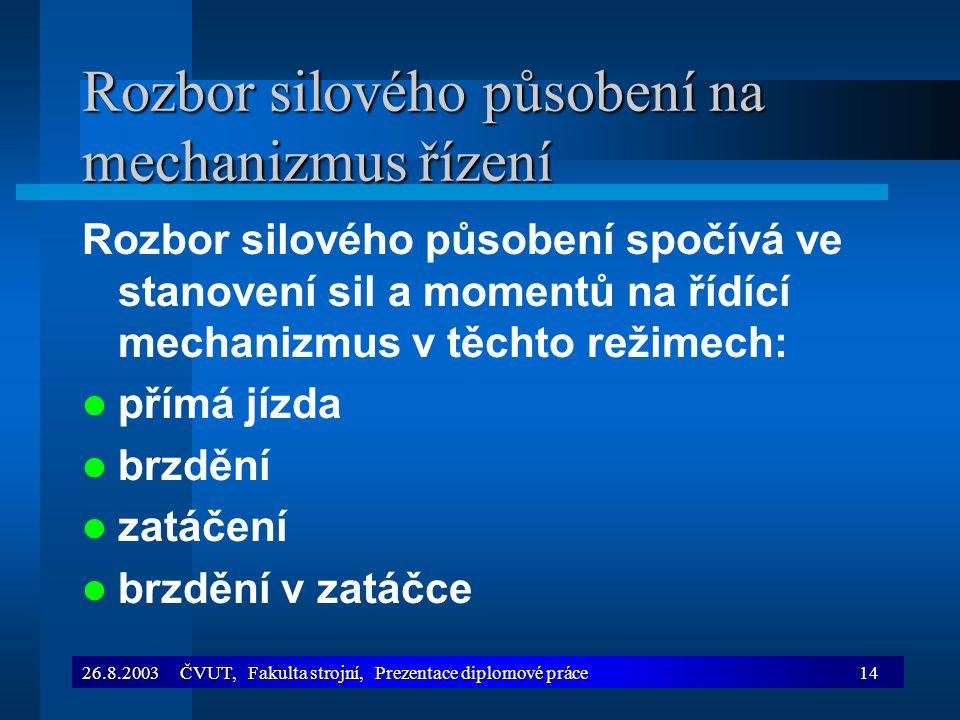 26.8.2003 ČVUT, Fakulta strojní, Prezentace diplomové práce14 Rozbor silového působení na mechanizmus řízení Rozbor silového působení spočívá ve stano