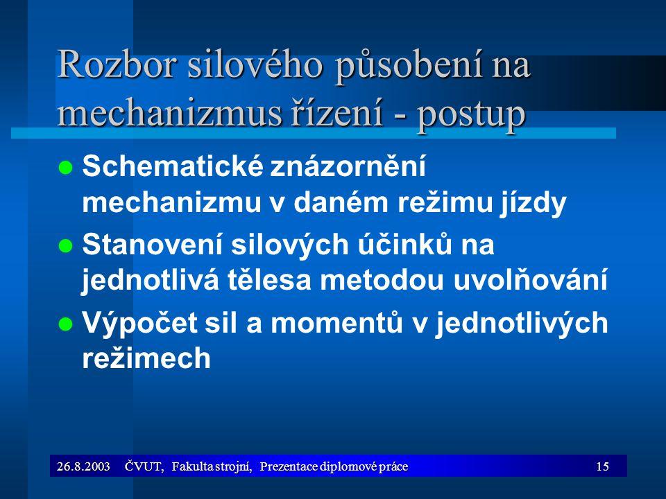 26.8.2003 ČVUT, Fakulta strojní, Prezentace diplomové práce15 Rozbor silového působení na mechanizmus řízení - postup Schematické znázornění mechanizm