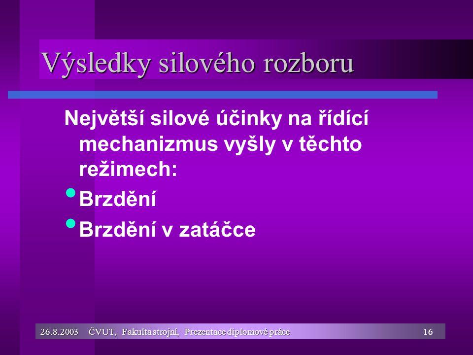 26.8.2003 ČVUT, Fakulta strojní, Prezentace diplomové práce16 Výsledky silového rozboru Největší silové účinky na řídící mechanizmus vyšly v těchto re