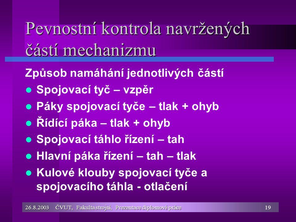 26.8.2003 ČVUT, Fakulta strojní, Prezentace diplomové práce19 Pevnostní kontrola navržených částí mechanizmu Způsob namáhání jednotlivých částí Spojov