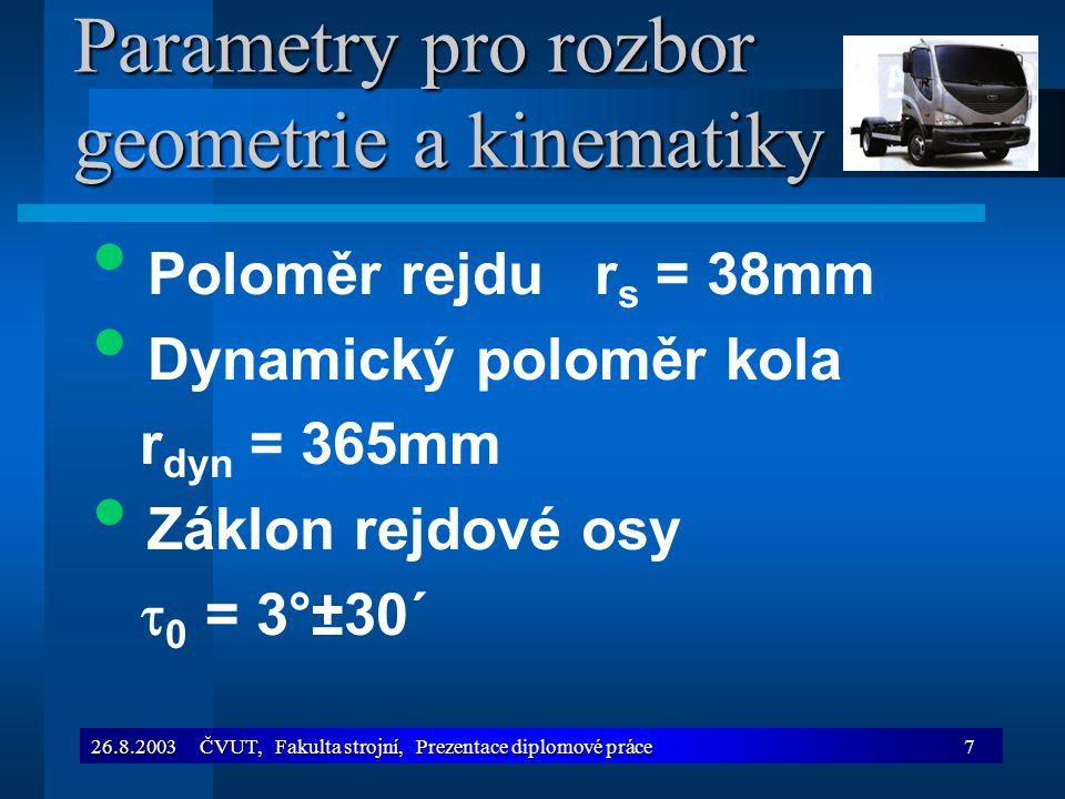 26.8.2003 ČVUT, Fakulta strojní, Prezentace diplomové práce8 Parametry pro rozbor geometrie a kinematiky Maximální úhel natočení kola  imax = 40° Příklon rejdového čepu  0 = 8° Odklon kola  0 = 0,5°
