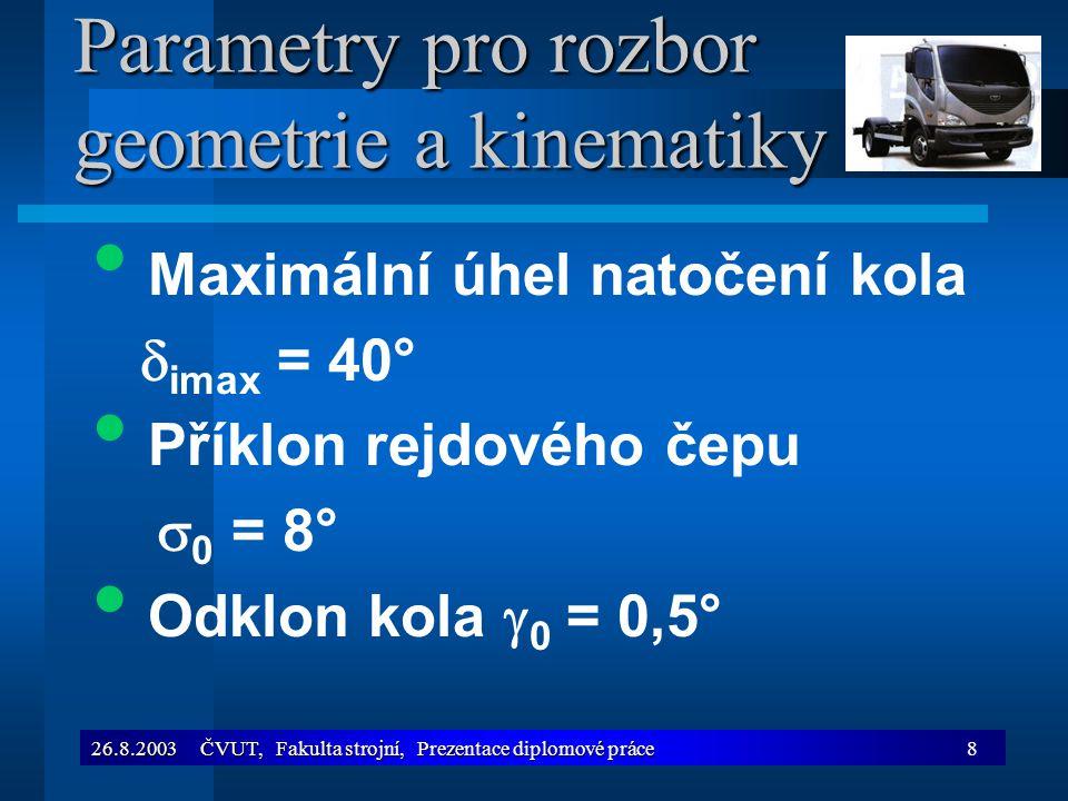 26.8.2003 ČVUT, Fakulta strojní, Prezentace diplomové práce8 Parametry pro rozbor geometrie a kinematiky Maximální úhel natočení kola  imax = 40° Pří