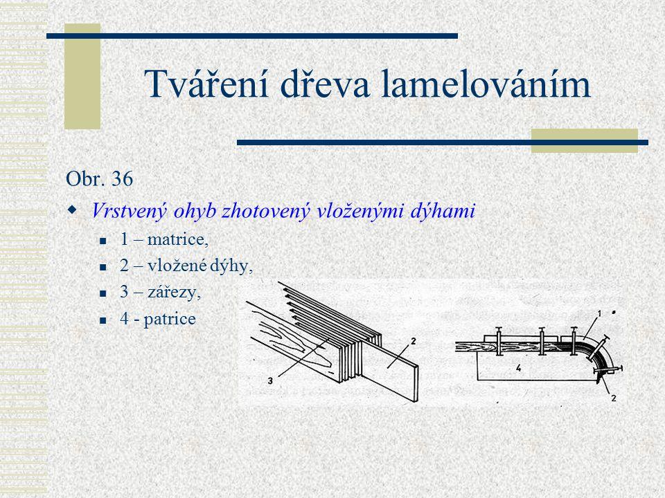 Tváření dřeva lamelováním Obr. 35  Lisování vrstvených dýh A – kovovým tažným pásem (pásnicí), B – dělenými matricemi C – vloženou hadicí a kovovým p