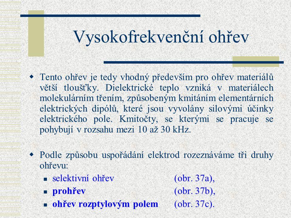 2.3.2 Vysokofrekvenční ohřev  Vysokofrekvenční ohřev (VF) dielektrický se používá pro ohřev materiálů zahrnovaných do skupiny izolantů (dielektrik) n