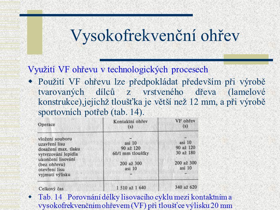 Vysokofrekvenční ohřev Ohřev rozptylovým polem  Používá se zejména při nalepováni tenkých materiálů na různé podklady. Konstrukce elektrod  Záleží n