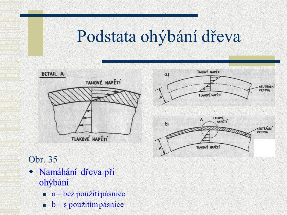 2.2.1Podstata ohýbání dřeva  Při ohýbání nezměkčeného masivního hranolku bez pásnice je neutrální vrstva vláken, která není namáhána ani na tah, ani